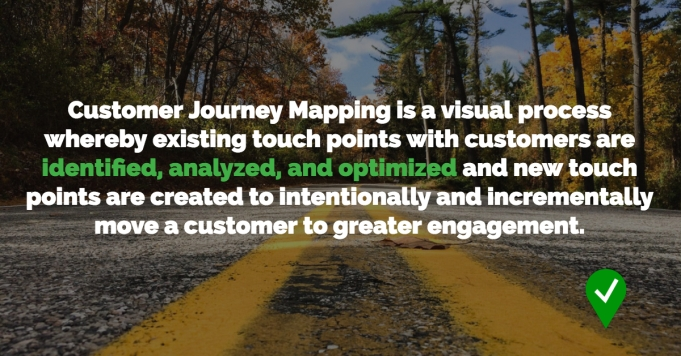 Customer Journey Mapping Defined