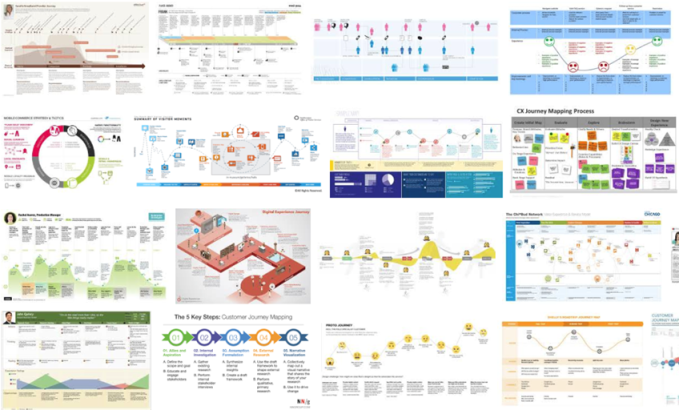 This screenshot is what you see if you view Google image search results for customer journey mapping