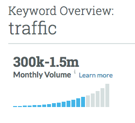 According to Moz, up to 1.5m people per month search for
